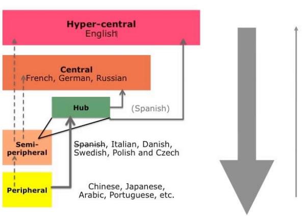 Flow translation flow translation studies glossary definitionexplanation ccuart Gallery