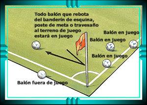 Regla ix for Regla de fuera de juego en futbol