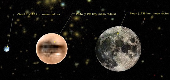 Pluto Our Moon to Compare - Pics about space