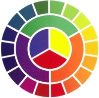 El color y las mezclas pintura y acabado introducci n al maquetismo modelismo - Mezcla de colores para pintar ...