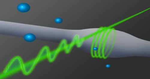 3a92aa996571 http://io9.com/in-this-image-two-photons-interact-heres-why-its-grou-1654502848