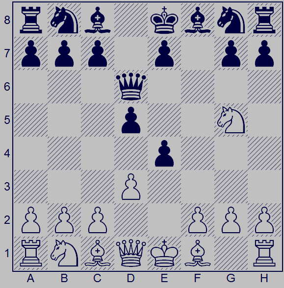 4 chess items